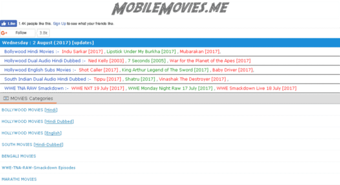 Websites for Downloading Movies