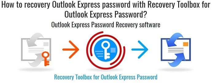 Recovery toolbox for outlook express products