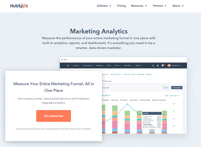 HubSpot Marketing Analytics
