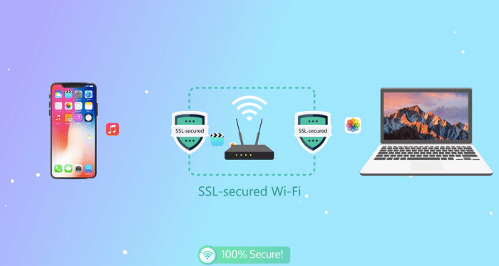 ssl secured wi-fi