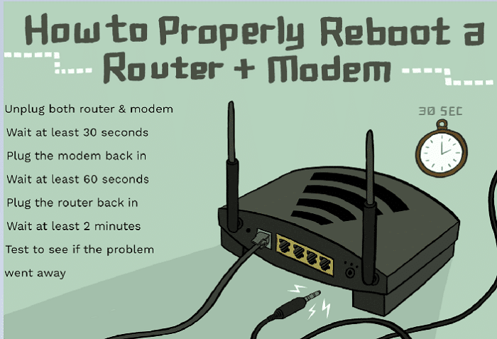 Reboot router