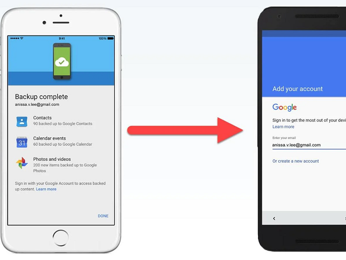 transferring messages from android to iphone using email