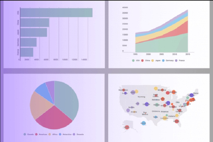 what is interactive data visualization
