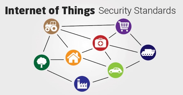lack of iot security standards